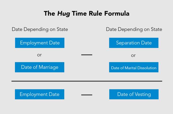 Hug Time Rule Formula