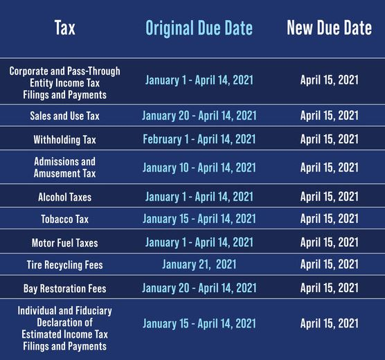 Maryland tax deadline extensions